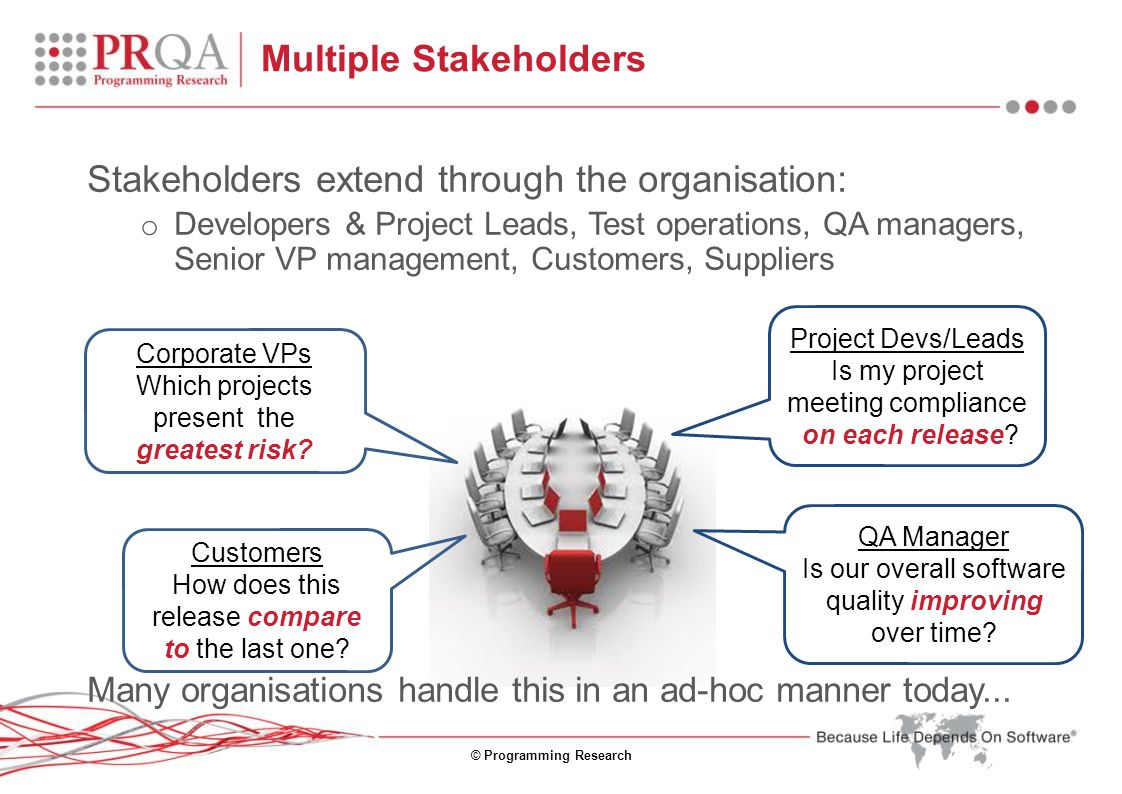 © Programming Research Multiple Stakeholders Stakeholders extend through the organisation: o Developers & Project Leads, Test operations, QA managers,