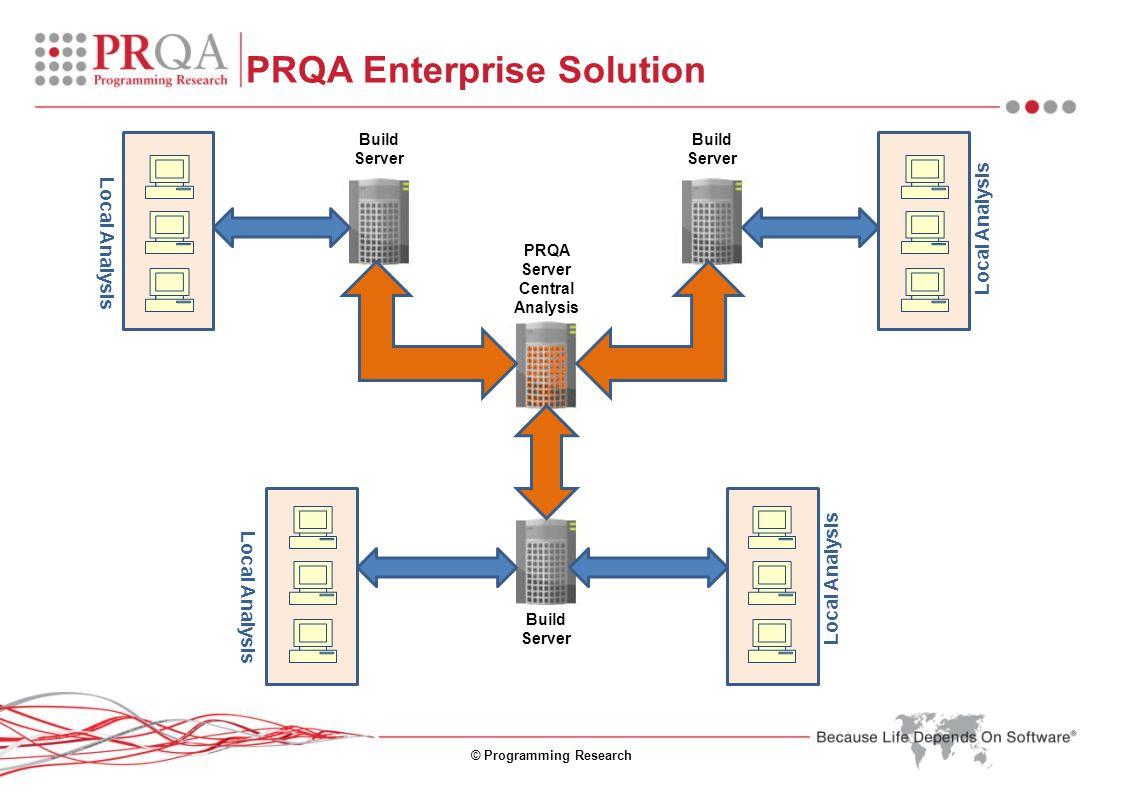 © Programming Research PRQA Enterprise Solution Build Server Local Analysis PRQA Server Central Analysis