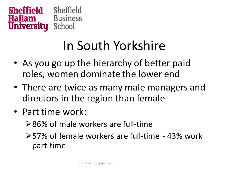 6h.richardson@shu.ac.uk In South Yorkshire As you go up the hierarchy of better paid roles, women dominate the lower end There are twice as many male managers and directors in the region than female Part time work:  86% of male workers are full-time  57% of female workers are full-time - 43% work part-time