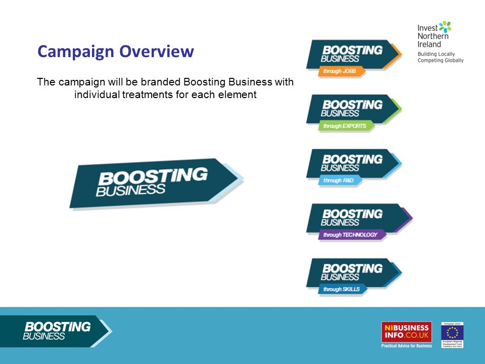 The campaign will be branded Boosting Business with individual treatments for each element Campaign Overview