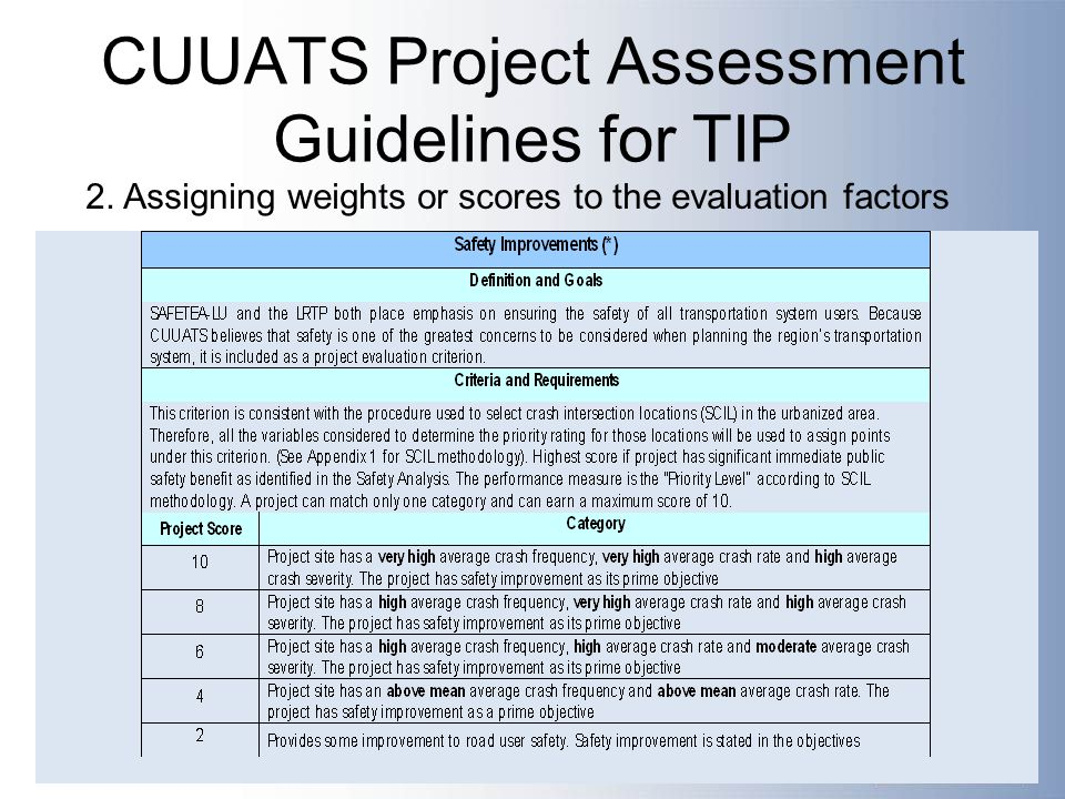 CUUATS Project Assessment Guidelines for TIP 2.