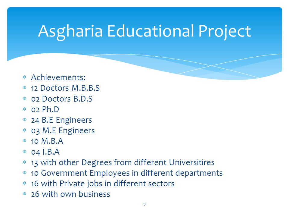 10 Asgharia Educational Project Pictures Gallery