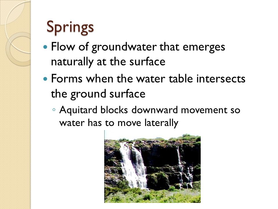 Springs Flow of groundwater that emerges naturally at the surface Forms when the water table intersects the ground surface ◦ Aquitard blocks downward movement so water has to move laterally