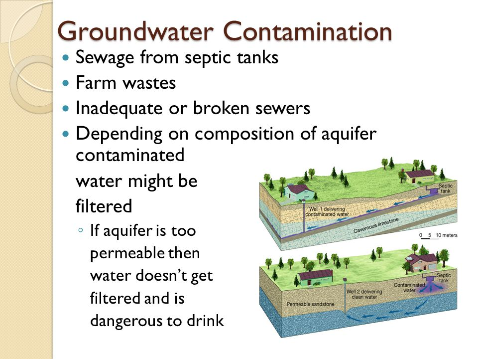 Groundwater Contamination Sewage from septic tanks Farm wastes Inadequate or broken sewers Depending on composition of aquifer contaminated water might be filtered ◦ If aquifer is too permeable then water doesn't get filtered and is dangerous to drink