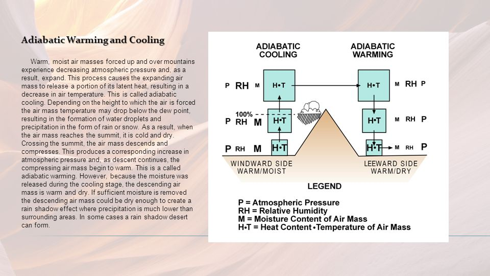 Adiabatic Warming and Cooling Warm, moist air masses forced up and over mountains experience decreasing atmospheric pressure and, as a result, expand.