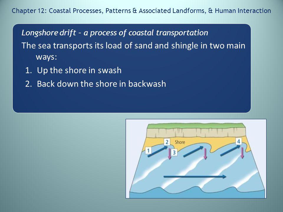 Chapter 12: Coastal Processes, Patterns & Associated Landforms, & Human Interaction Longshore drift – a process of coastal transportation The sea tran
