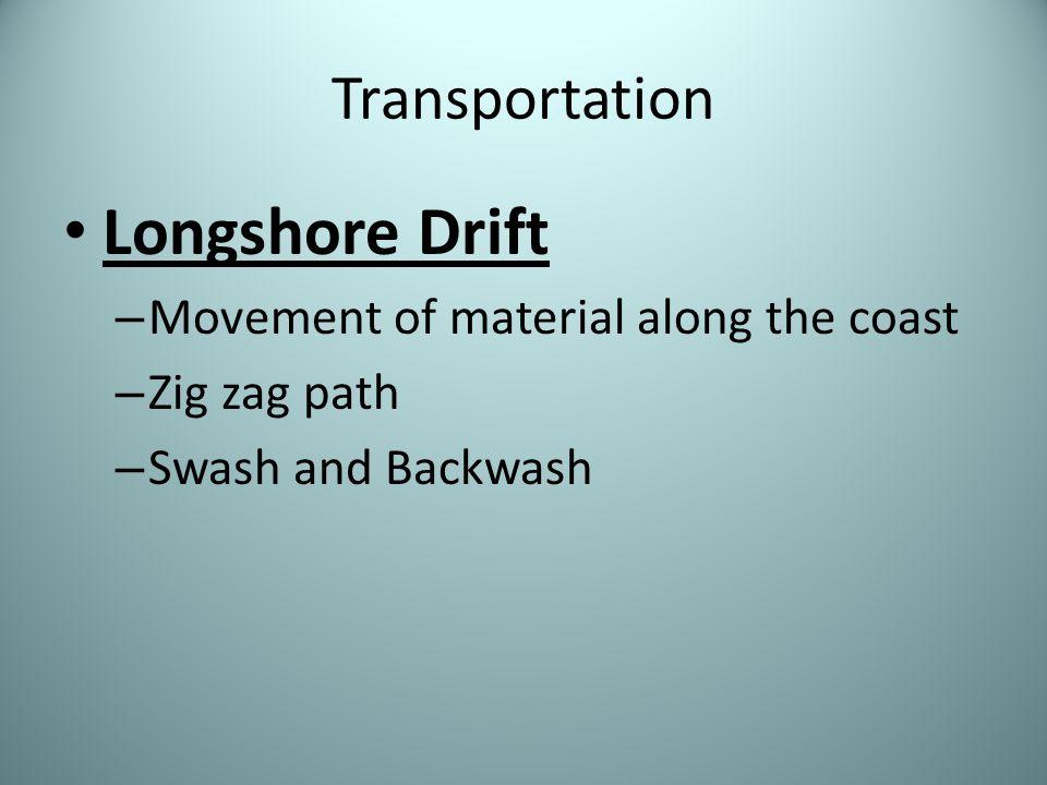 Transportation Longshore Drift – Movement of material along the coast – Zig zag path – Swash and Backwash