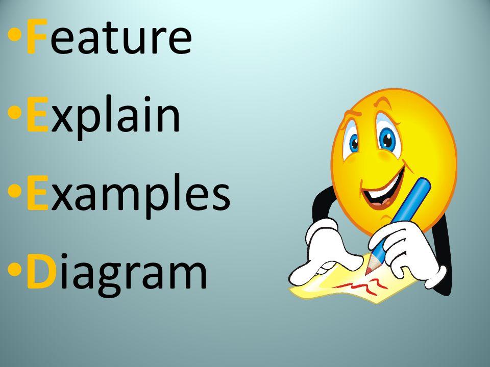 Feature Explain Examples Diagram
