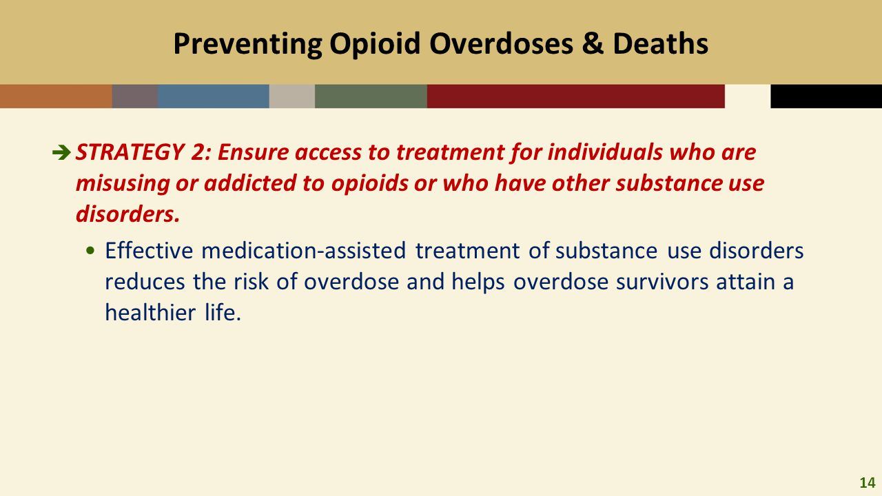14 Preventing Opioid Overdoses & Deaths  STRATEGY 2: Ensure access to treatment for individuals who are misusing or addicted to opioids or who have other substance use disorders.
