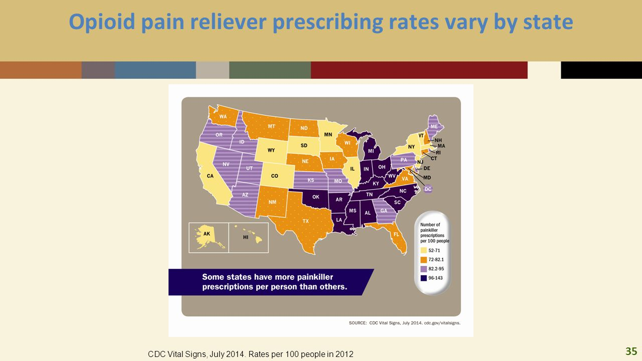 35 Opioid pain reliever prescribing rates vary by state CDC Vital Signs, July 2014.