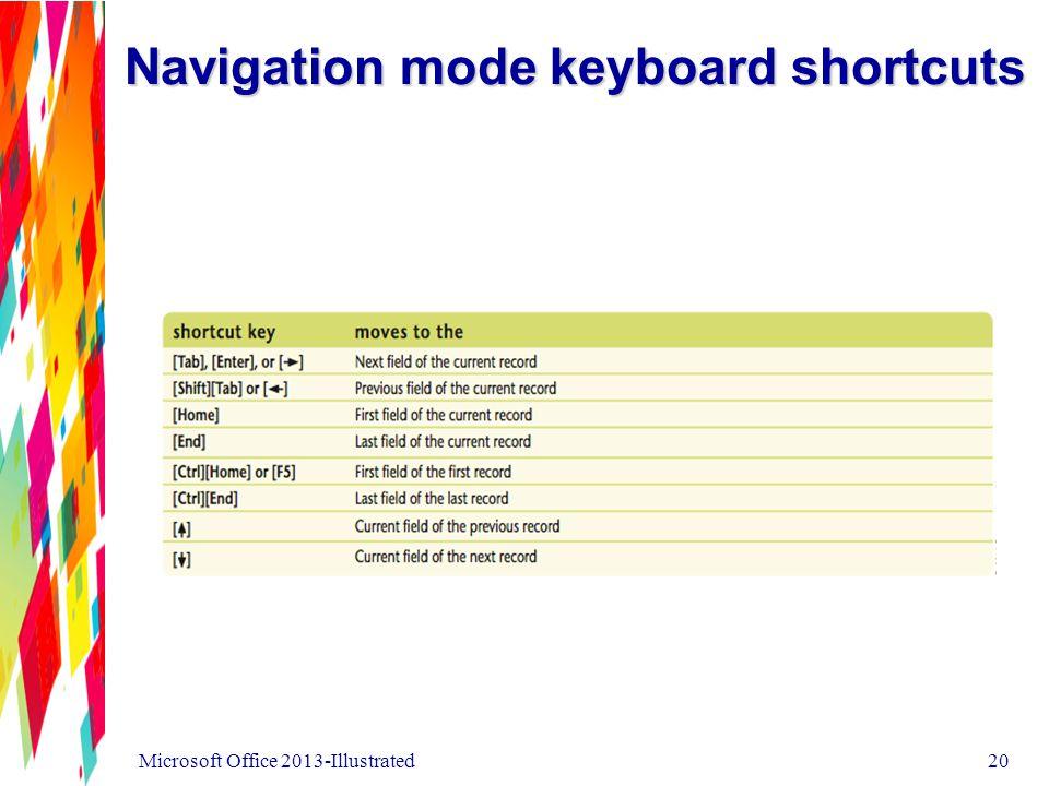 Navigation mode keyboard shortcuts Microsoft Office 2013-Illustrated20