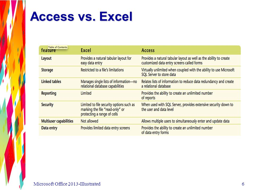 Access vs. Excel Microsoft Office 2013-Illustrated6