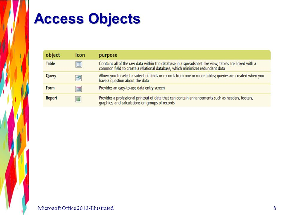 Access Objects Microsoft Office 2013-Illustrated8