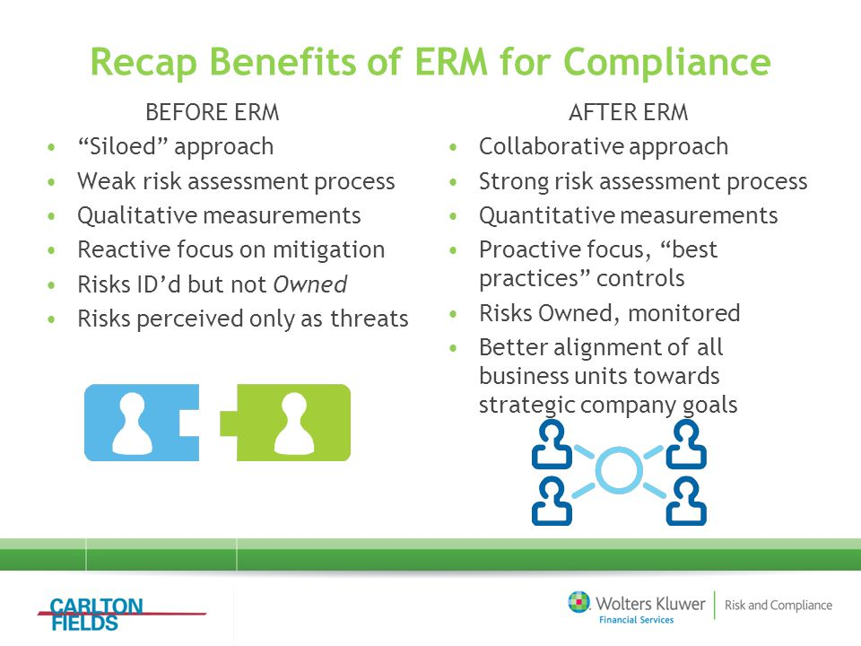 Recap Benefits of ERM for Compliance BEFORE ERM Siloed approach Weak risk assessment process Qualitative measurements Reactive focus on mitigation Risks ID'd but not Owned Risks perceived only as threats AFTER ERM Collaborative approach Strong risk assessment process Quantitative measurements Proactive focus, best practices controls Risks Owned, monitored Better alignment of all business units towards strategic company goals