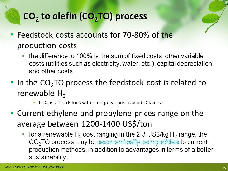 CO 2 to olefin (CO 2 TO) process 15 Centi, Iaquaniello, Perathoner, ChemSusChem, 2011