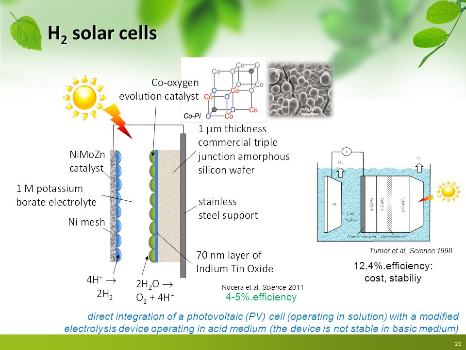 H 2 solar cells 21 Nocera et al, Science 2011 direct integration of a photovoltaic (PV) cell (operating in solution) with a modified electrolysis devi