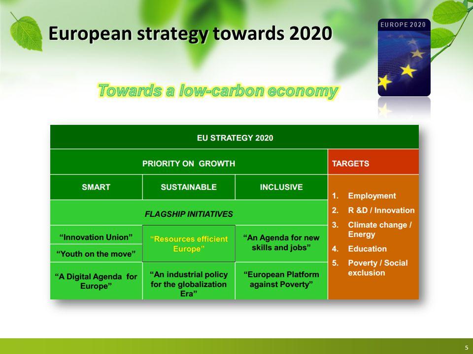 European strategy towards 2020 5