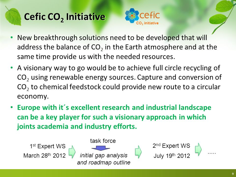 Cefic CO 2 Initiative New breakthrough solutions need to be developed that will address the balance of CO 2 in the Earth atmosphere and at the same ti