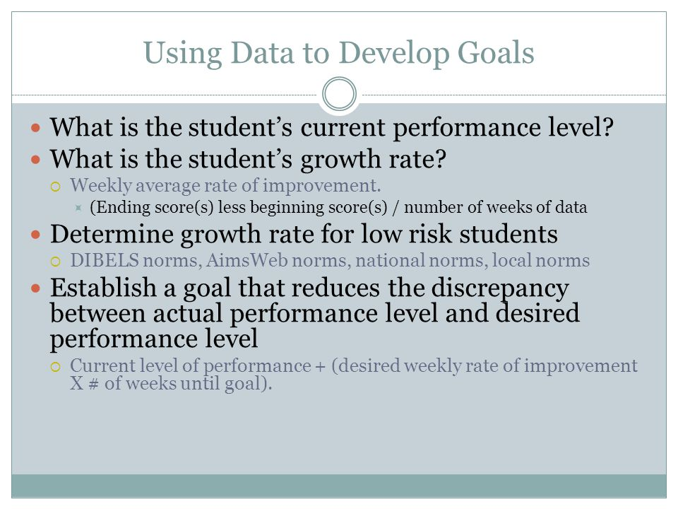 Behavior Occurrences Graph