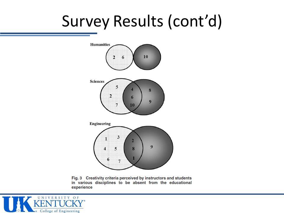 Survey Results (cont'd)