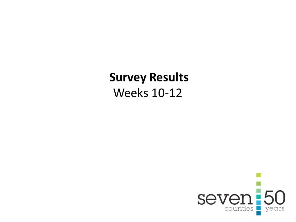 Survey Results Weeks 10-12