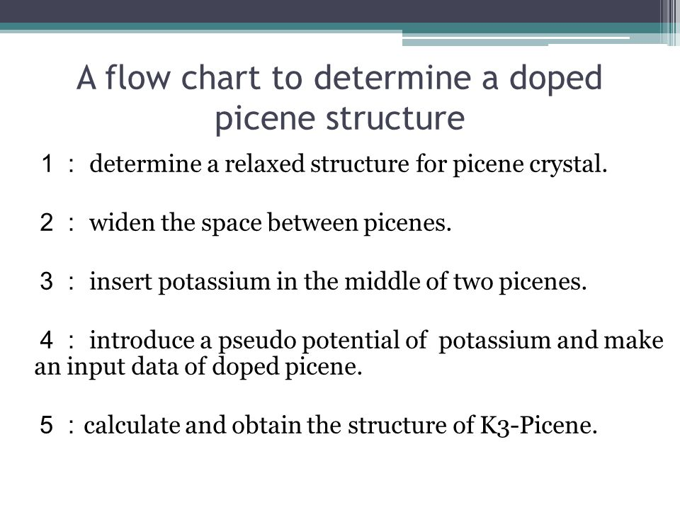 A flow chart to determine a doped picene structure 1: determine a relaxed structure for picene crystal. 2: widen the space between picenes. 3: insert