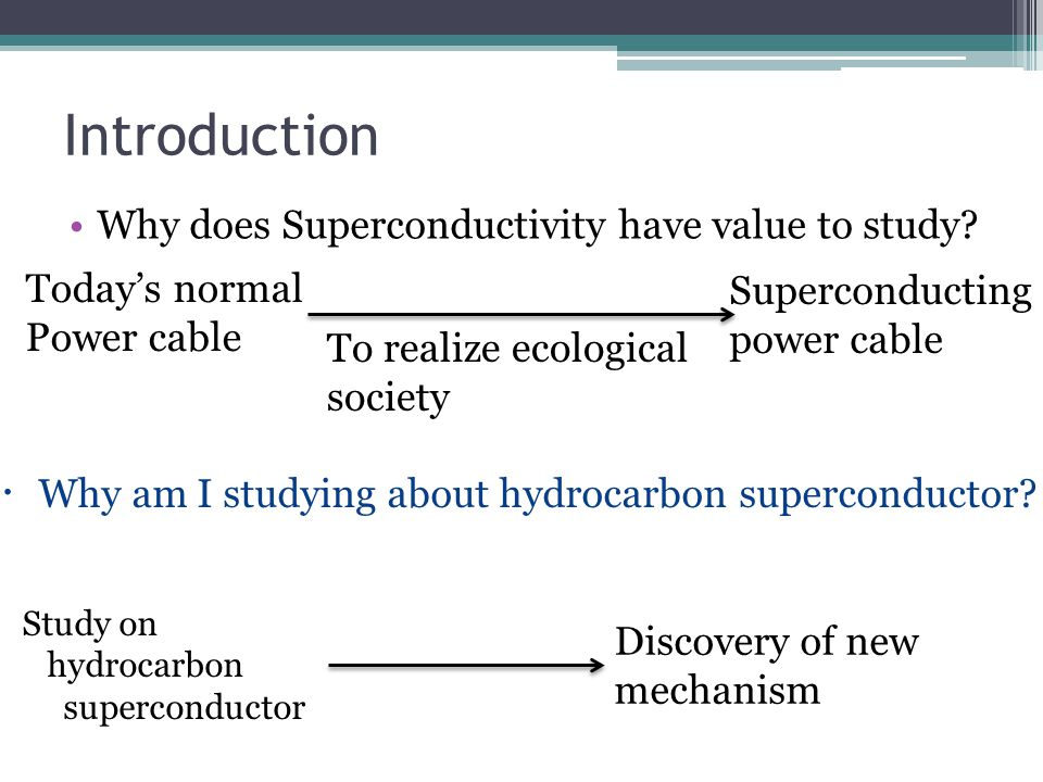 Superconducting power cable Introduction Why does Superconductivity have value to study? ・ Why am I studying about hydrocarbon superconductor? To real