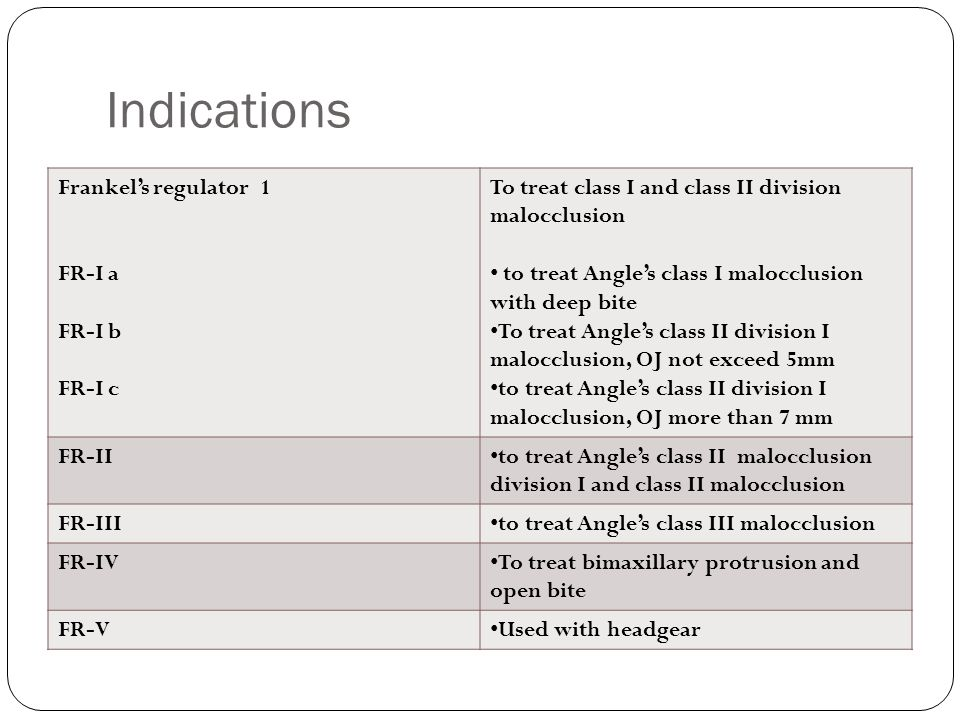 Indications Frankel's regulator 1 FR-I a FR-I b FR-I c To treat class I and class II division malocclusion to treat Angle's class I malocclusion with