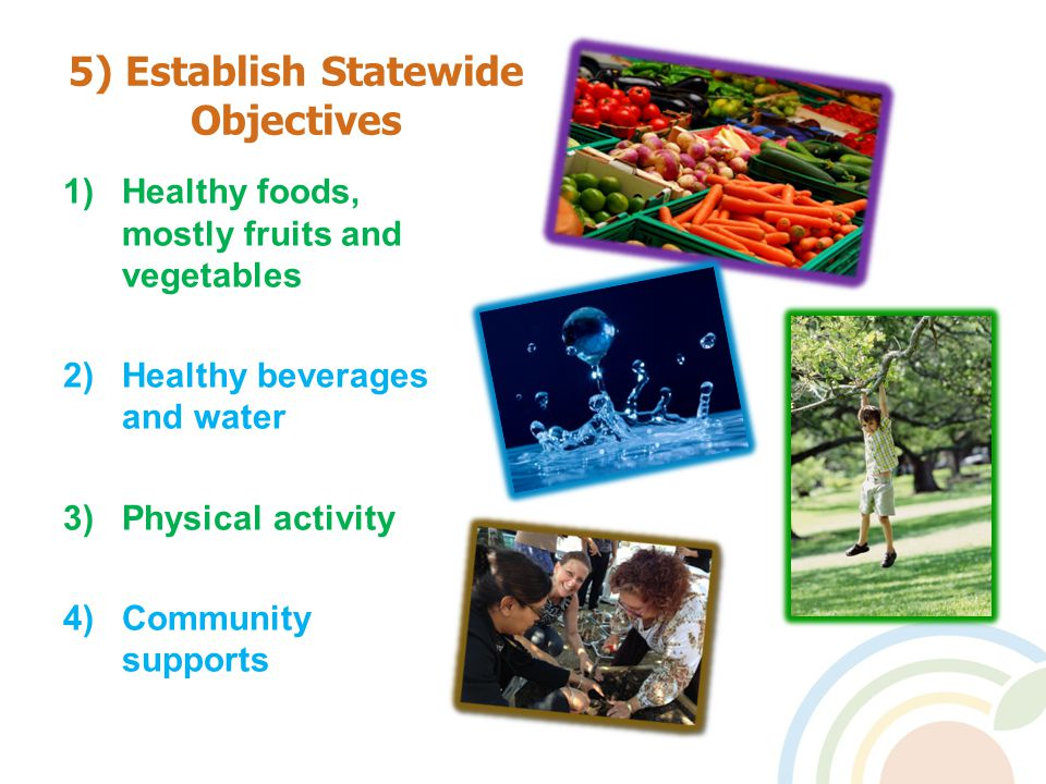 5) Establish Statewide Objectives 1)Healthy foods, mostly fruits and vegetables 2)Healthy beverages and water 3)Physical activity 4)Community supports