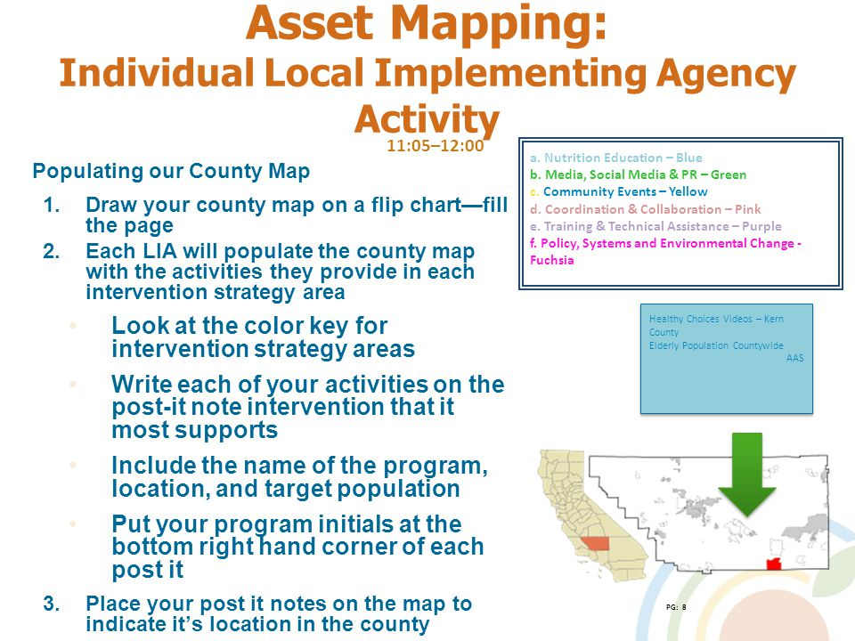 Populating our County Map 1.Draw your county map on a flip chart—fill the page 2.Each LIA will populate the county map with the activities they provide in each intervention strategy area Look at the color key for intervention strategy areas Write each of your activities on the post-it note intervention that it most supports Include the name of the program, location, and target population Put your program initials at the bottom right hand corner of each post it 3.Place your post it notes on the map to indicate it's location in the county Asset Mapping: Individual Local Implementing Agency Activity PG: 8 11:05–12:00 Healthy Choices Videos – Kern County Elderly Population Countywide AAS Healthy Choices Videos – Kern County Elderly Population Countywide AAS a.