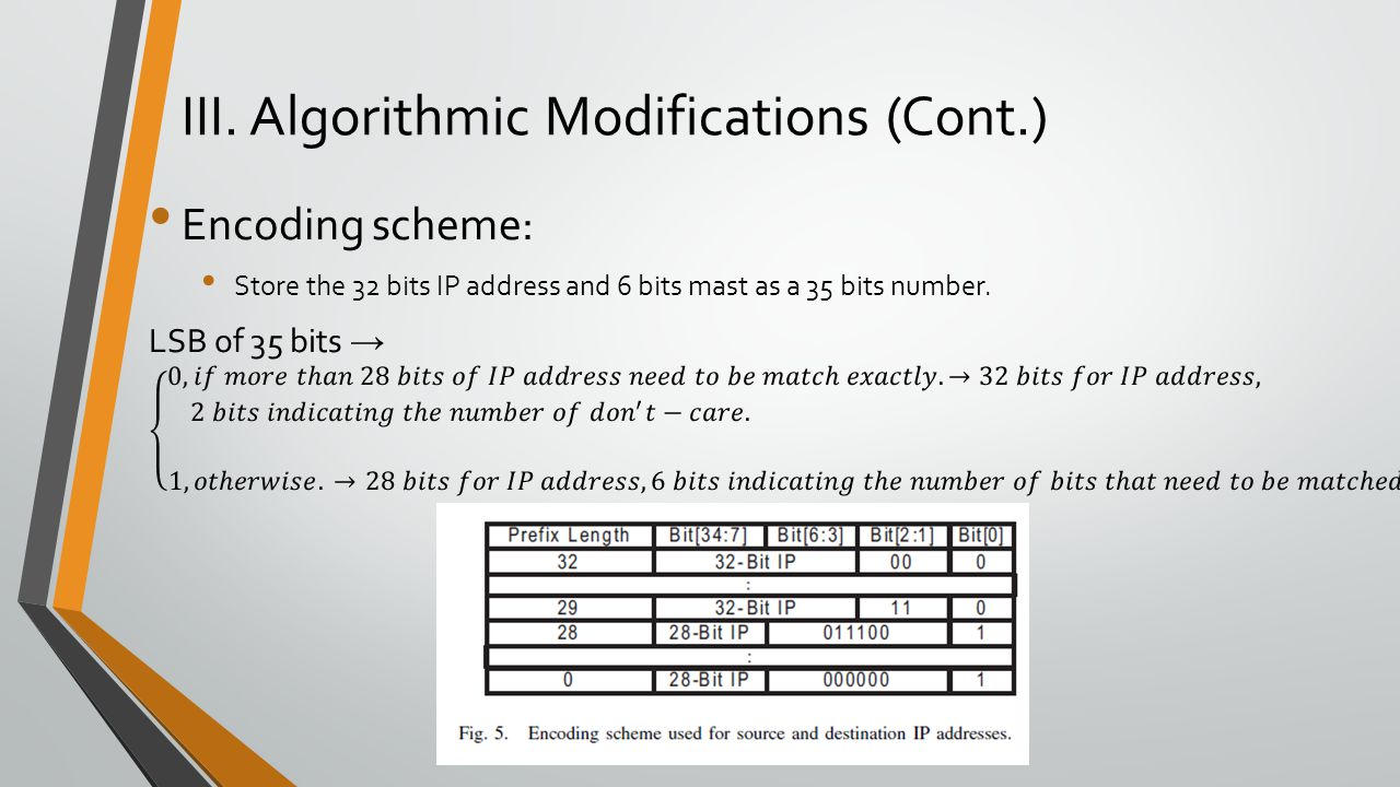 III. Algorithmic Modifications (Cont.)