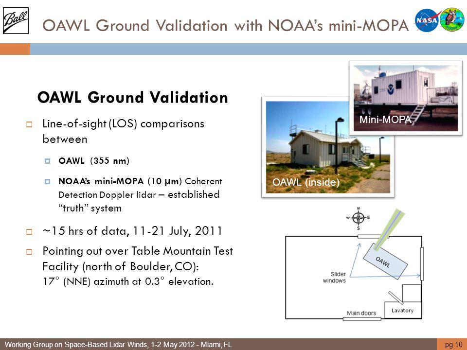 OAWL Ground Validation with NOAA's mini-MOPA Mini-MOPA OAWL (inside) pg 10 Working Group on Space-Based Lidar Winds, 1-2 May 2012 - Miami, FL OAWL Gro