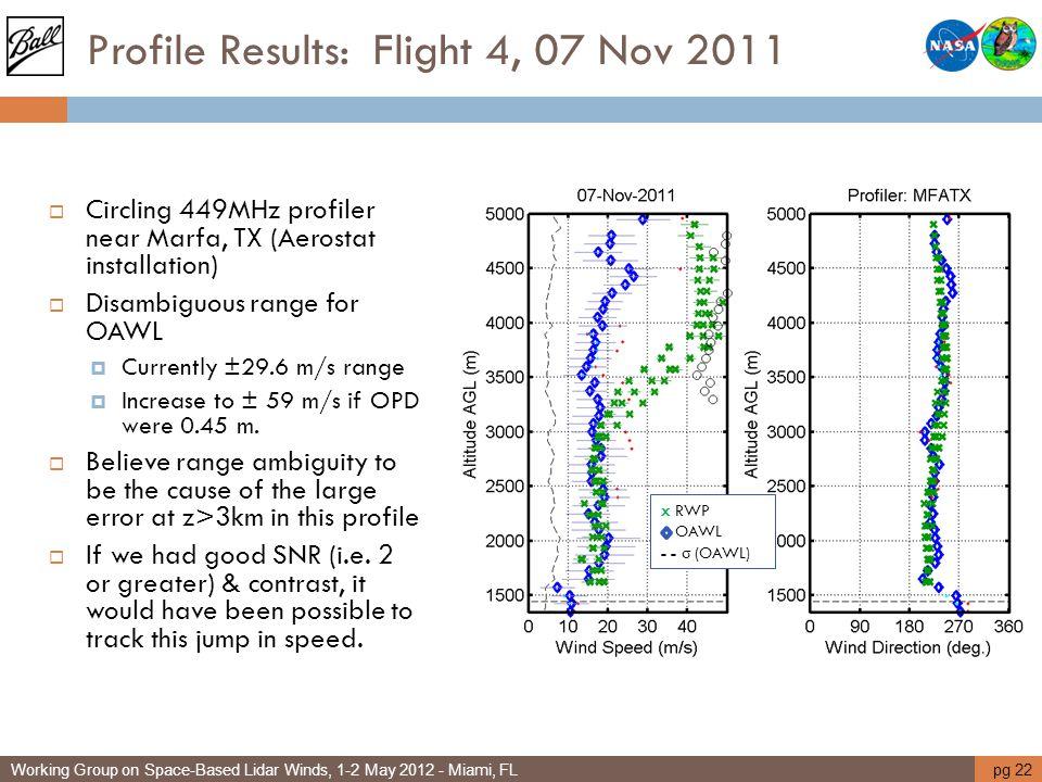 Profile Results: Flight 4, 07 Nov 2011  Circling 449MHz profiler near Marfa, TX (Aerostat installation)  Disambiguous range for OAWL  Currently ±29