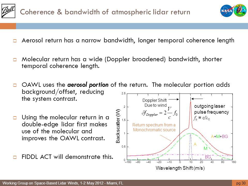 Coherence & bandwidth of atmospheric lidar return  Aerosol return has a narrow bandwidth, longer temporal coherence length  Molecular return has a w