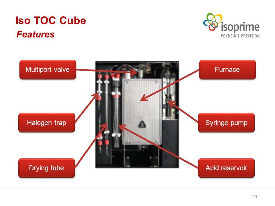 Furnace Syringe pump Acid reservoir Drying tube Halogen trap Multiport valve Features Iso TOC Cube 10