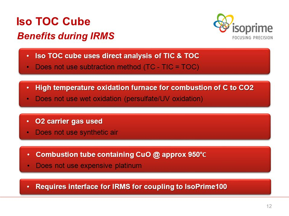 Requires interface for IRMS for coupling to IsoPrime100Requires interface for IRMS for coupling to IsoPrime100 Benefits during IRMS Iso TOC Cube Iso T