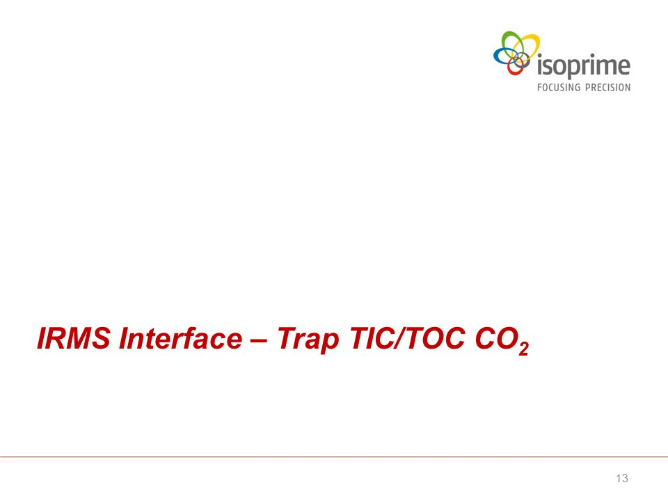 IRMS Interface – Trap TIC/TOC CO 2 13