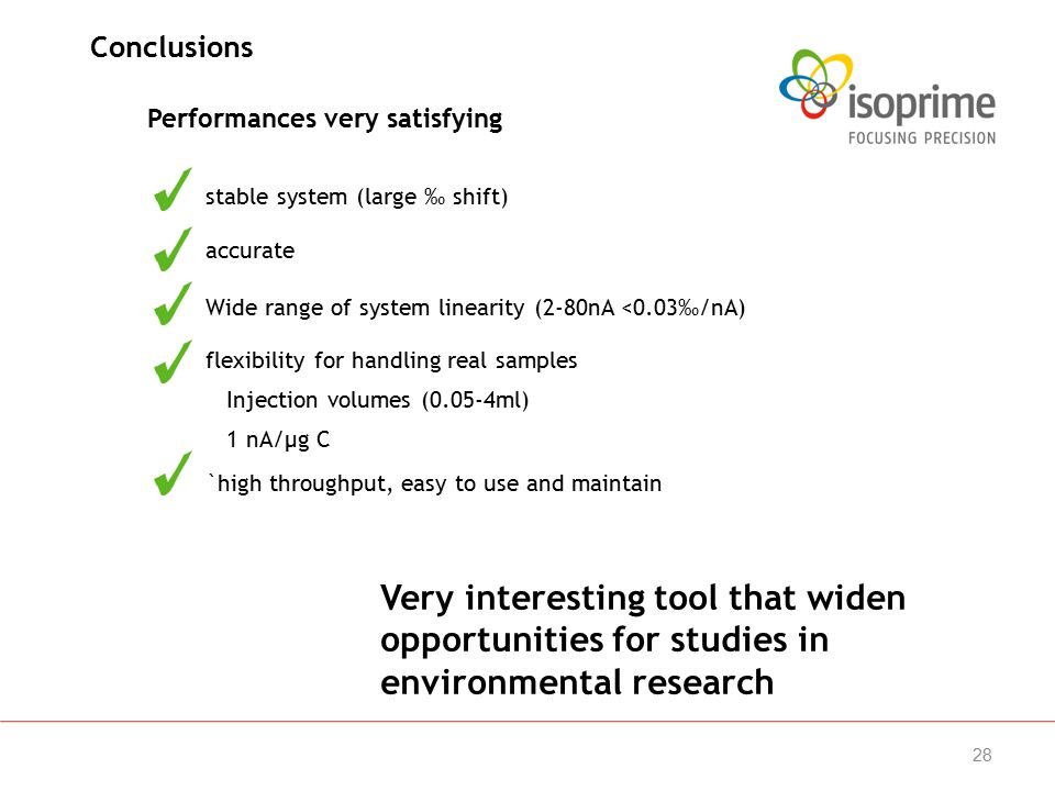 28 Conclusions stable system (large ‰ shift) accurate Wide range of system linearity (2-80nA <0.03‰/nA) flexibility for handling real samples Injection volumes (0.05-4ml) 1 nA/µg C Performances very satisfying `high throughput, easy to use and maintain Very interesting tool that widen opportunities for studies in environmental research