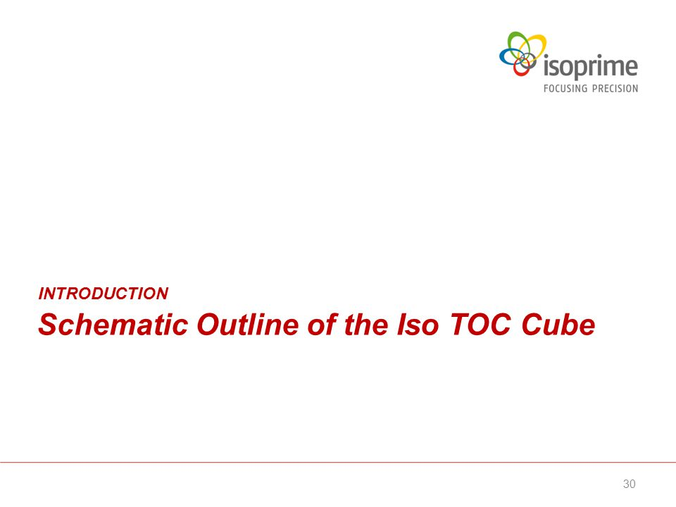 Schematic Outline of the Iso TOC Cube INTRODUCTION 30