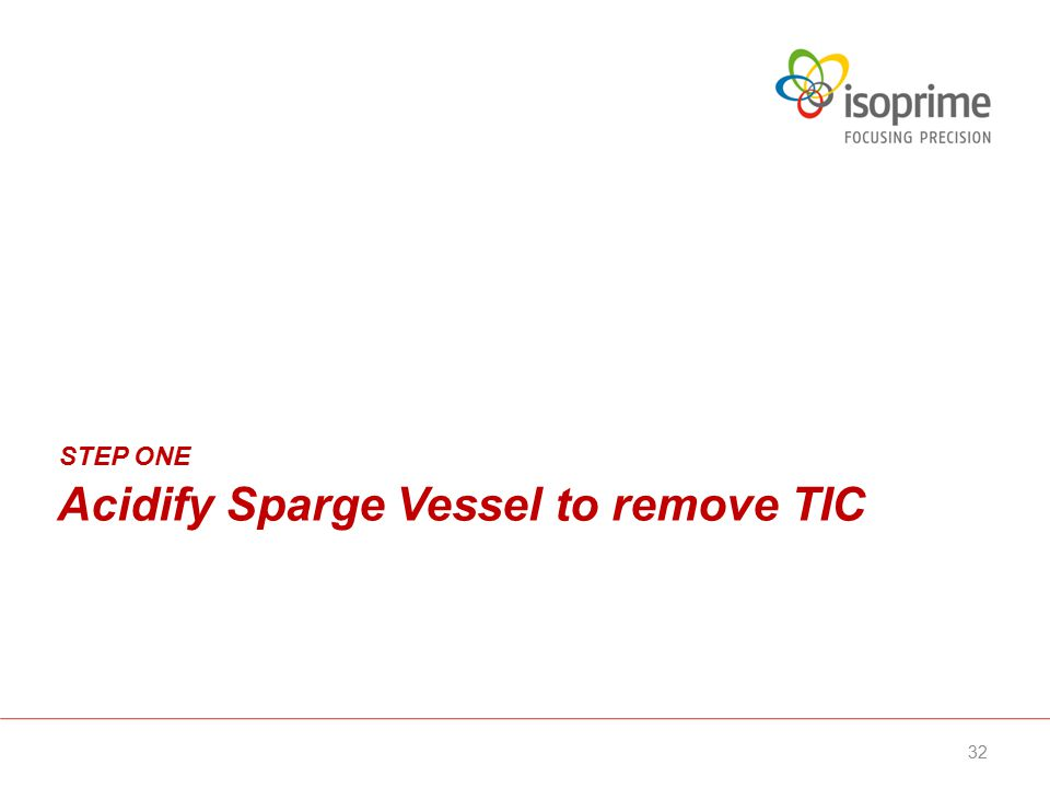 Acidify Sparge Vessel to remove TIC STEP ONE 32