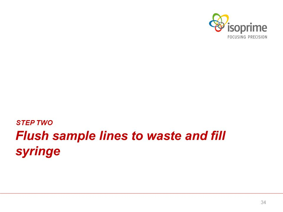 Flush sample lines to waste and fill syringe STEP TWO 34