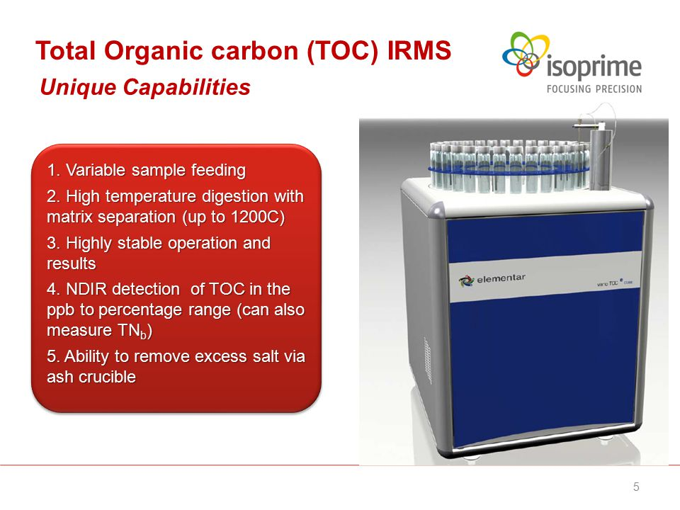 1. Variable sample feeding 2. High temperature digestion with matrix separation (up to 1200C) 3.