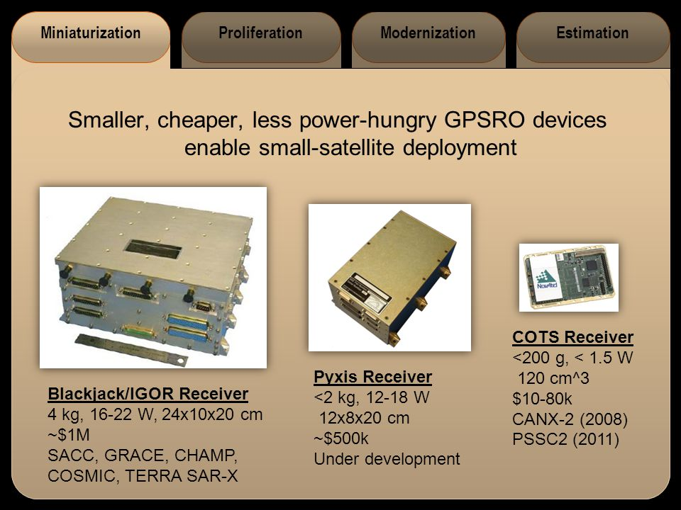 MiniaturizationProliferationModernizationEstimation Smaller, cheaper, less power-hungry GPSRO devices enable small-satellite deployment Blackjack/IGOR