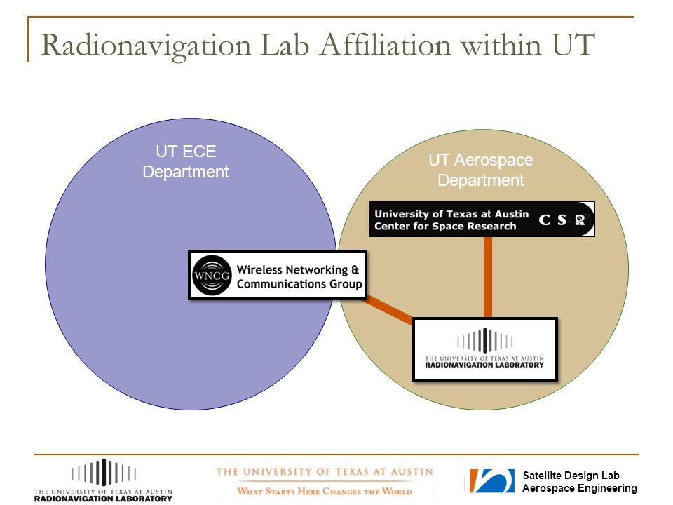 Satellite Design Lab Aerospace Engineering Radionavigation Lab Affiliation within UT UT Aerospace Department UT ECE Department