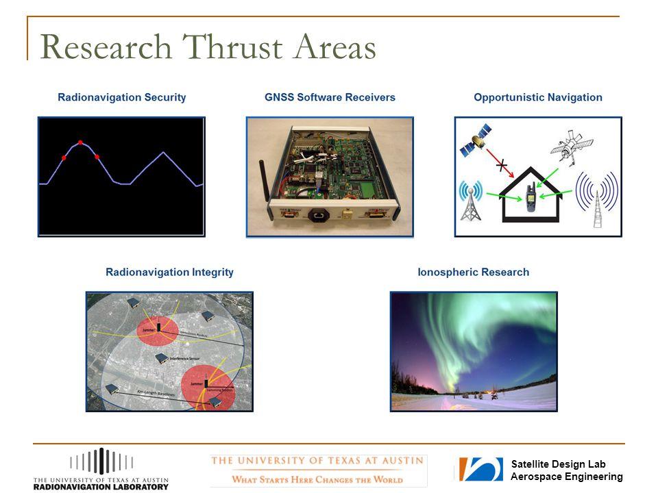 Satellite Design Lab Aerospace Engineering Research Thrust Areas