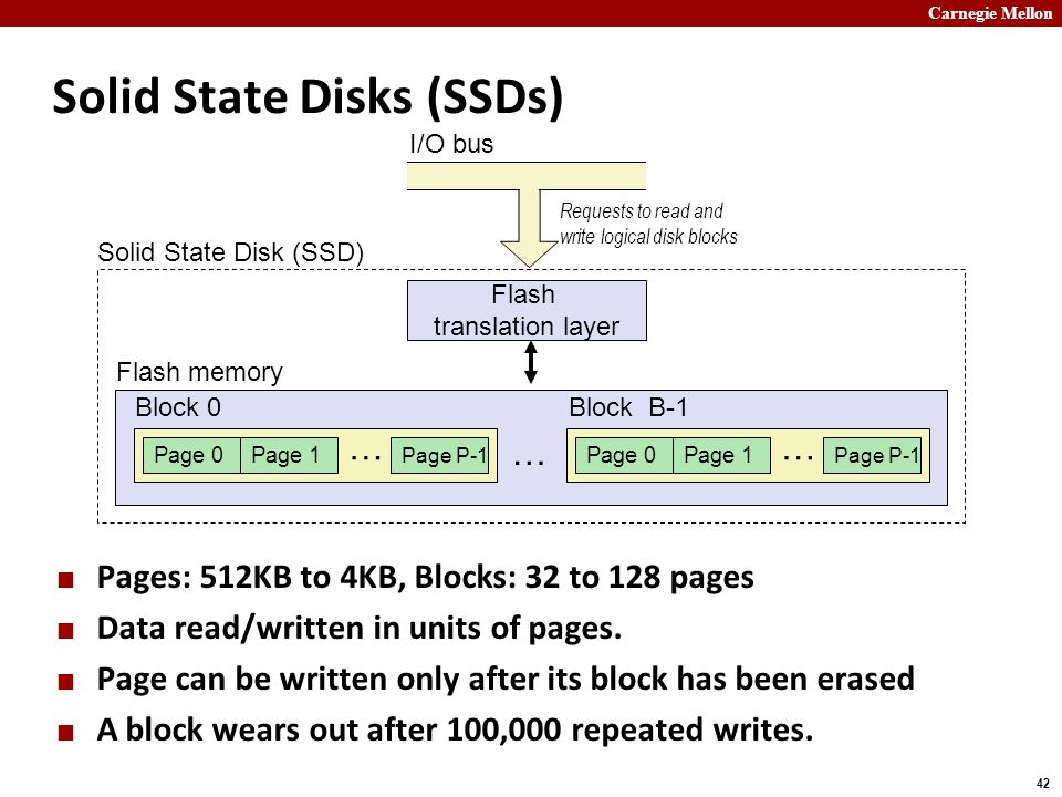 Carnegie Mellon 42 Solid State Disks (SSDs) Pages: 512KB to 4KB, Blocks: 32 to 128 pages Data read/written in units of pages.