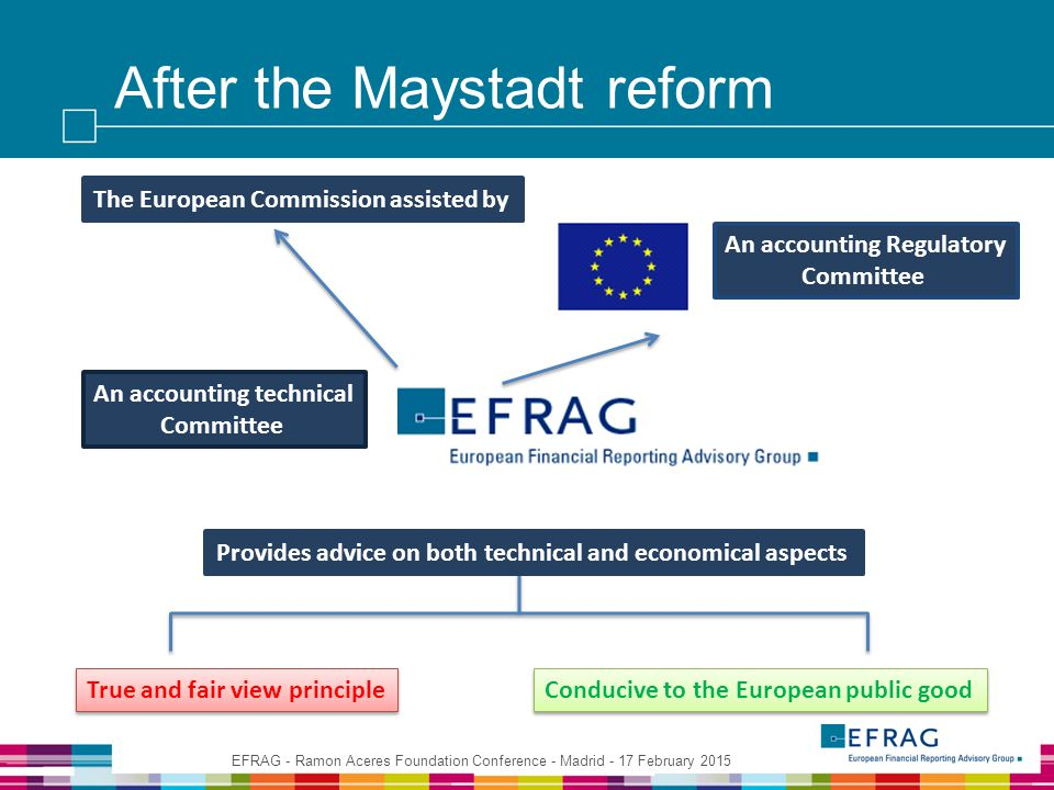 EFRAG - Ramon Aceres Foundation Conference - Madrid - 17 February 2015 After the Maystadt reform True and fair view principle Conducive to the European public good The European Commission assisted by An accounting Regulatory Committee Provides advice on both technical and economical aspects An accounting technical Committee