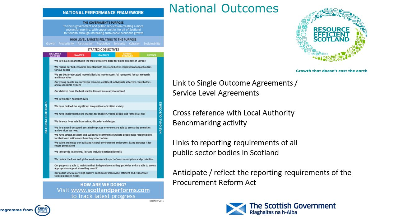 National Outcomes Link to Single Outcome Agreements / Service Level Agreements Cross reference with Local Authority Benchmarking activity Links to rep