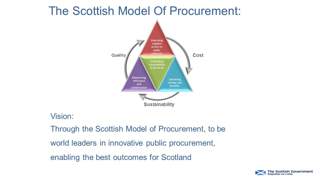 Sustainability Cost Quality The Scottish Model Of Procurement: Vision: Through the Scottish Model of Procurement, to be world leaders in innovative pu