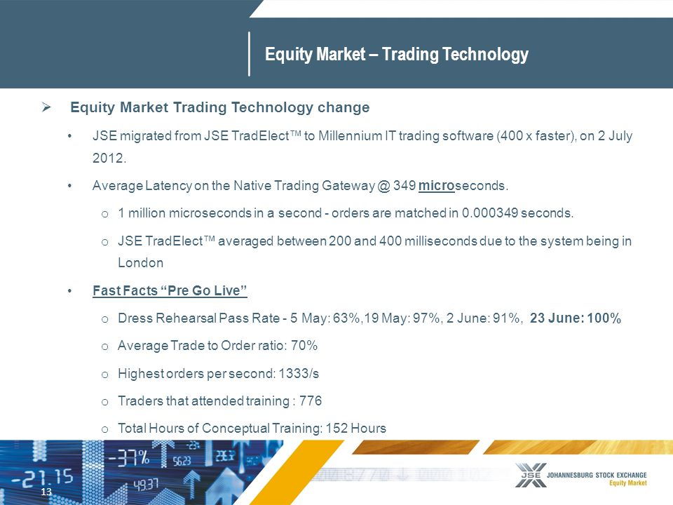 13 Equity Market – Trading Technology  Equity Market Trading Technology change JSE migrated from JSE TradElect™ to Millennium IT trading software (400 x faster), on 2 July 2012.